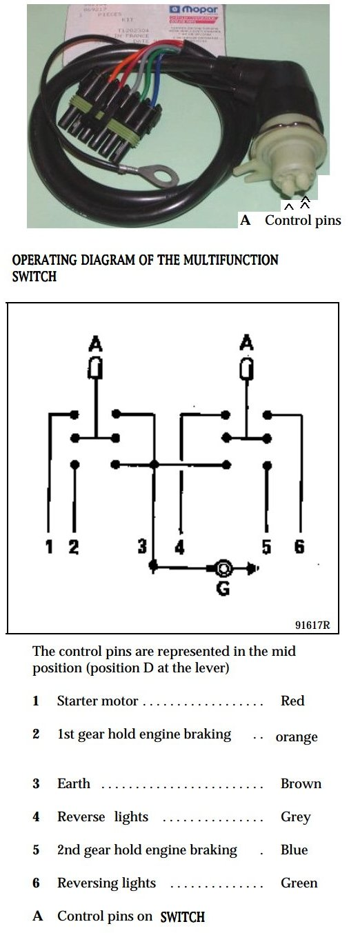 Wiring Diagram 1999 Fleetwood Southwind Motorhome Ask Answer
