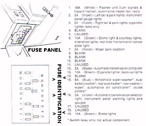 Renault Trafic Fuse Box - Schema Diagram Data on car fan blade, car resistor box, 1999 mazda 626 relay box, car fuel line, car belt tensioner, car resistance box, car ac fuses, car frame, car steering shaft, car battery, car glove box, car switch box, car tool box, car ignition lock, car wiring harness box, car breaker box, car fuel pump, car starter box, 2014 impala brain box, circuit breaker box,